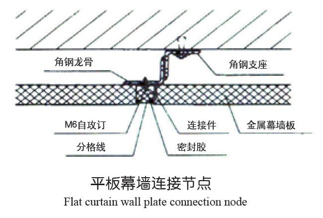 首页 产品中心 幕墙板与吊顶板系列  平板               时间(2014.
