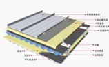 铝镁锰板直立锁边屋面系统